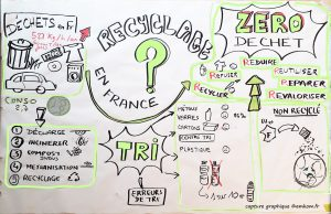 Capture graphique de la conference par Emkom
